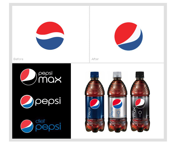 2009年百事可乐再度换上了新的品牌形象