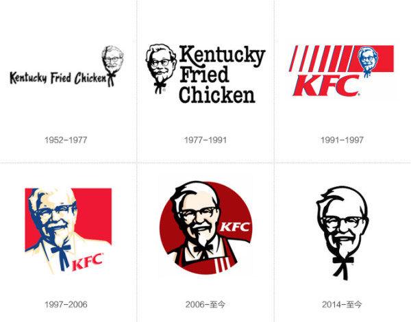 肯德基KFC标志