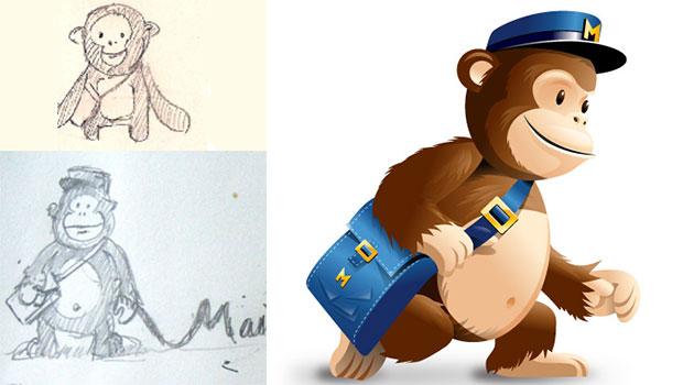 MailChimp吉祥物