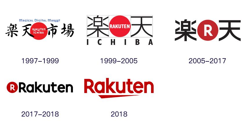 新款日本乐天个性logo设计和字体设计欣赏-2